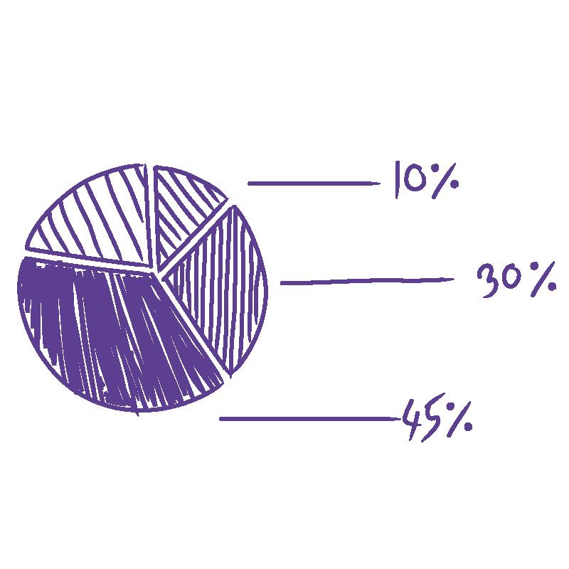 Analisi del progetto social