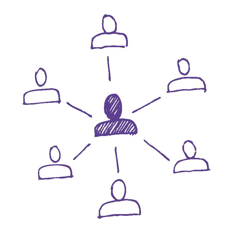 Sviluppo del piano di comunicazione social